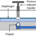 A Typical Diagram of a Pressure Switch